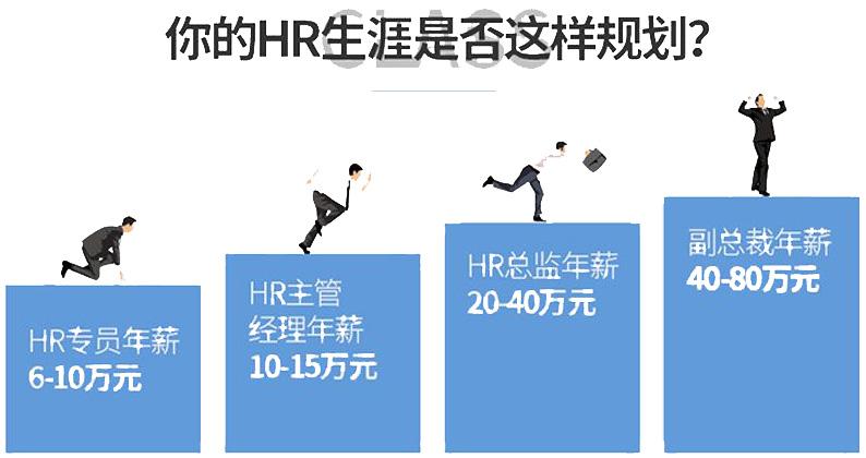 企业人力资源管理-总裁班必修课(图1)